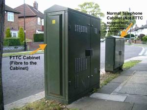 BT Cabinet